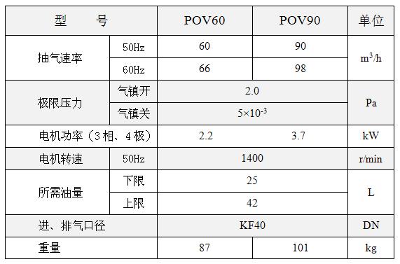 直联式真空泵技术参数2